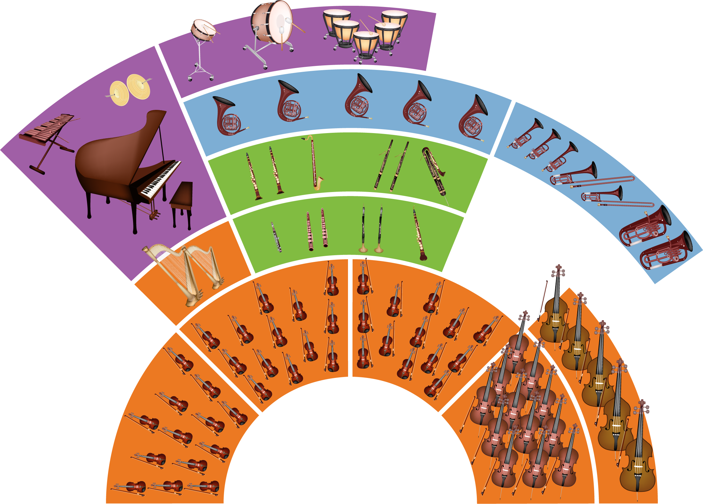 Interactive Orchestra Seating Chart